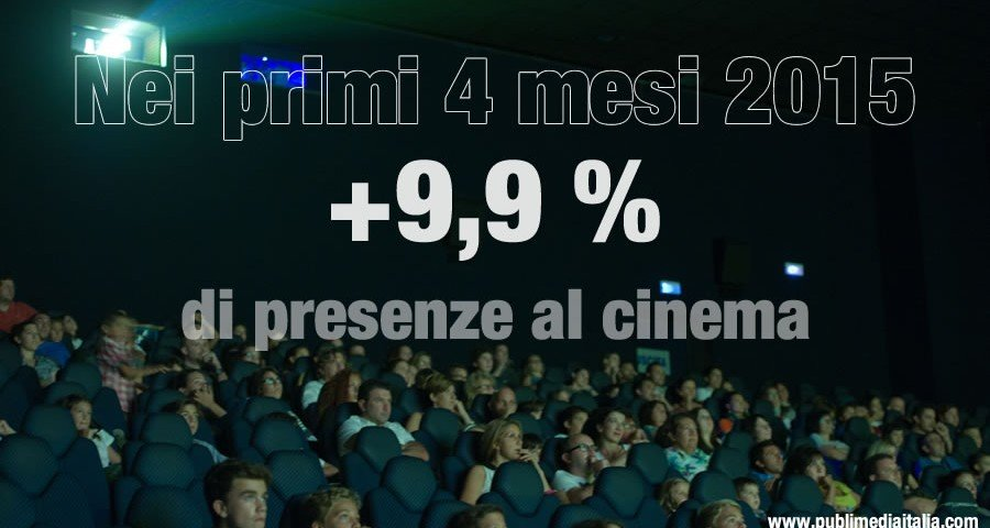 Incremento del 9,9% di presenze al cinema