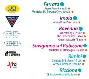 La rete di cinema di Publimedia ITalia
